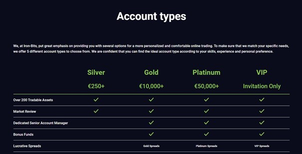Iron-Bits Forex Broker Review
