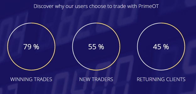 PrimeOT Forex Broker Review